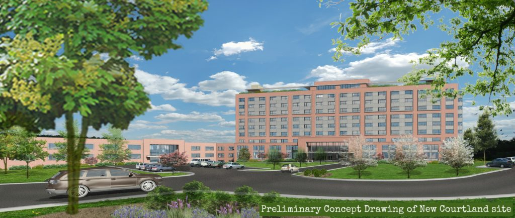 Eastfallslocal.New Courtland.View_from_Henry_Avenue.TEXT