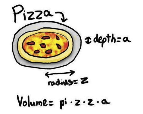 eastfallslocal-franks-pizza-math